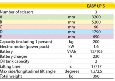 EasyUp5-wymiary2_en