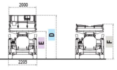 Iteco-IT17220-10-wymiary2